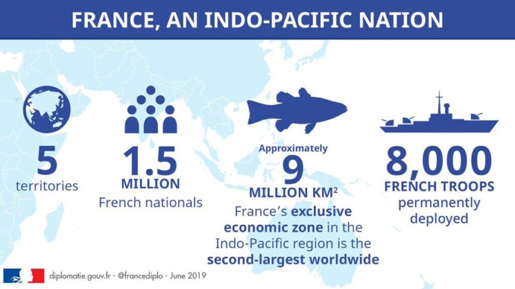Γαλλικος Ιμπεριαλισμός - Ο Ινδικός και ο Ειρηνικός Ωκεανός είναι πρωτεραιότητα για τη Γαλλία