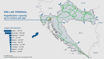 Χάρτης με τον Σταθμό Υγροποιημένου Φυσικού Αερίου στο νησί ΚΡΚ στην Κροατία και το δίκτυο μεταφοράς φυσικού αερίου της χώρας - 2019
