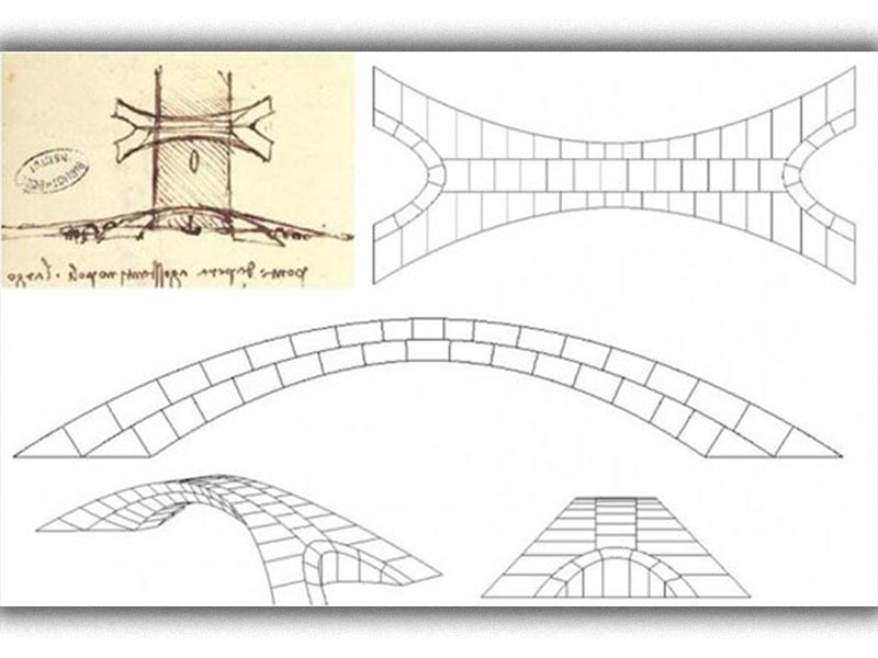 Πολιτισμός - Ζωγραφική - Γλυπτική - Λεονάρντο Ντα Βίντσι - Εφευρέσεις