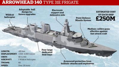 Φρεγάτα Arrowhead 140 από τη Μεγάλη Βρετανία - Πρόταση για το Πολεμικό Ναυτικό