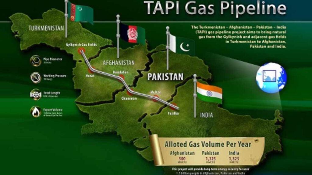 Χάρτης που απεικονίζει τον Αγωγό Φυσικού Αερίου TAPI