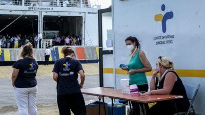Δωρεάν RAPID TEST ανίχνευσης του νέου κορονοϊού από κινητό συνεργείο του ΕΟΔΥ
